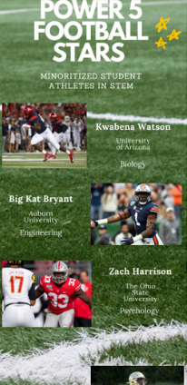 Infographic: Division 1 - Power 5 Football Stars in STEM
